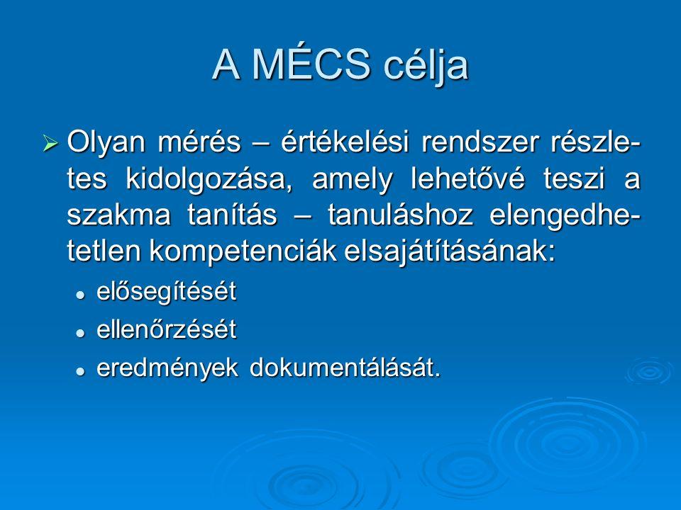 A MÉCS célja  Olyan mérés – értékelési rendszer részle- tes kidolgozása, amely lehetővé teszi a szakma tanítás – tanuláshoz elengedhe- tetlen kompetenciák elsajátításának: elősegítését elősegítését ellenőrzését ellenőrzését eredmények dokumentálását.