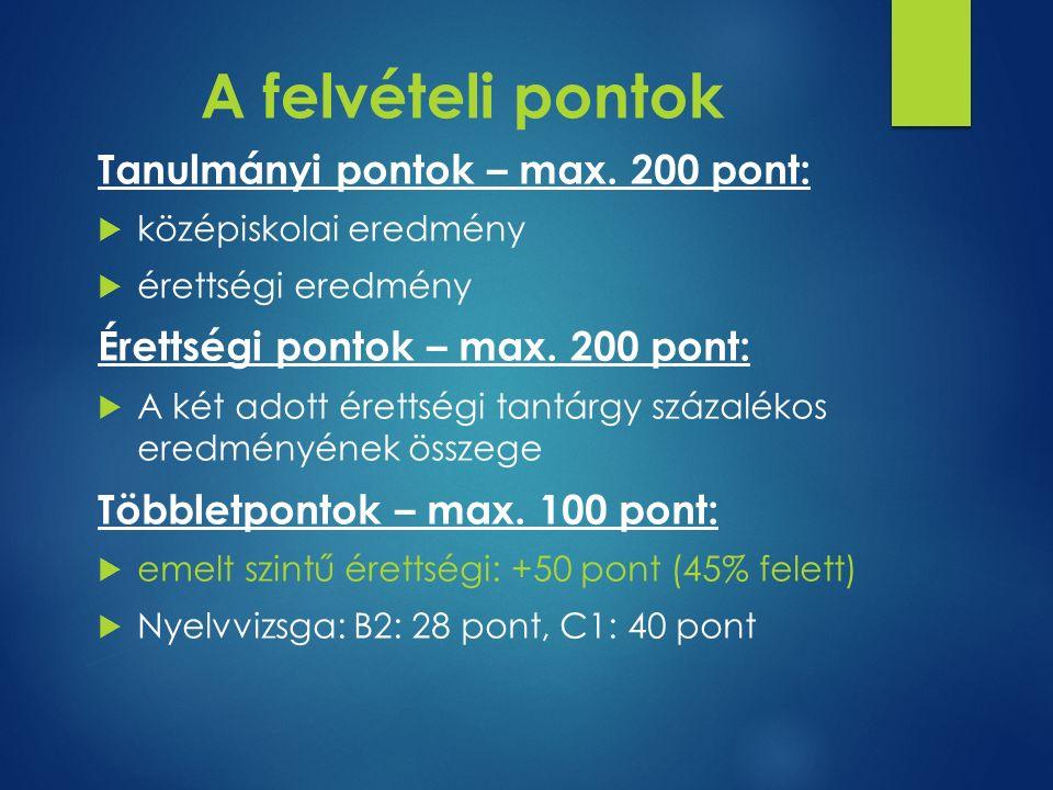 A felvételi pontok Tanulmányi pontok – max.