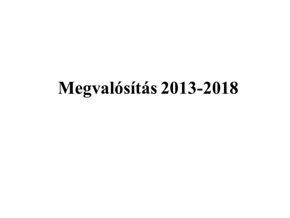 Megvalósítás 2013-2018