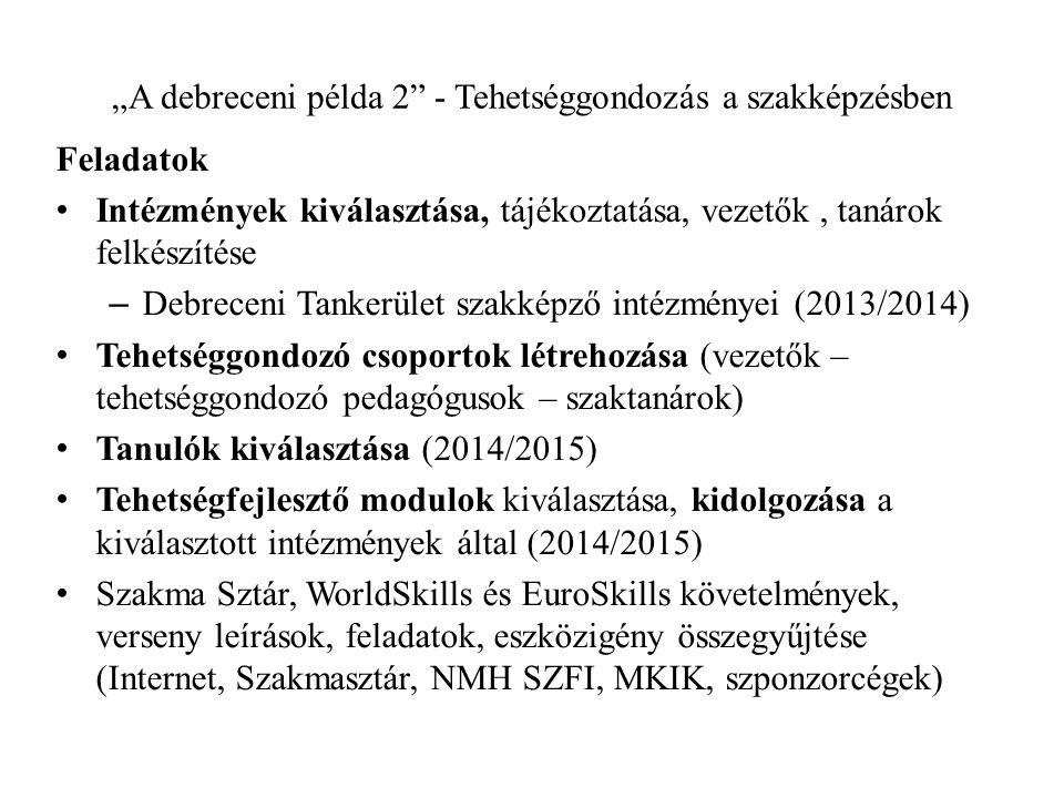 """""""A debreceni példa 2 - Tehetséggondozás a szakképzésben Feladatok Intézmények kiválasztása, tájékoztatása, vezetők, tanárok felkészítése – Debreceni Tankerület szakképző intézményei (2013/2014) Tehetséggondozó csoportok létrehozása (vezetők – tehetséggondozó pedagógusok – szaktanárok) Tanulók kiválasztása (2014/2015) Tehetségfejlesztő modulok kiválasztása, kidolgozása a kiválasztott intézmények által (2014/2015) Szakma Sztár, WorldSkills és EuroSkills követelmények, verseny leírások, feladatok, eszközigény összegyűjtése (Internet, Szakmasztár, NMH SZFI, MKIK, szponzorcégek)"""