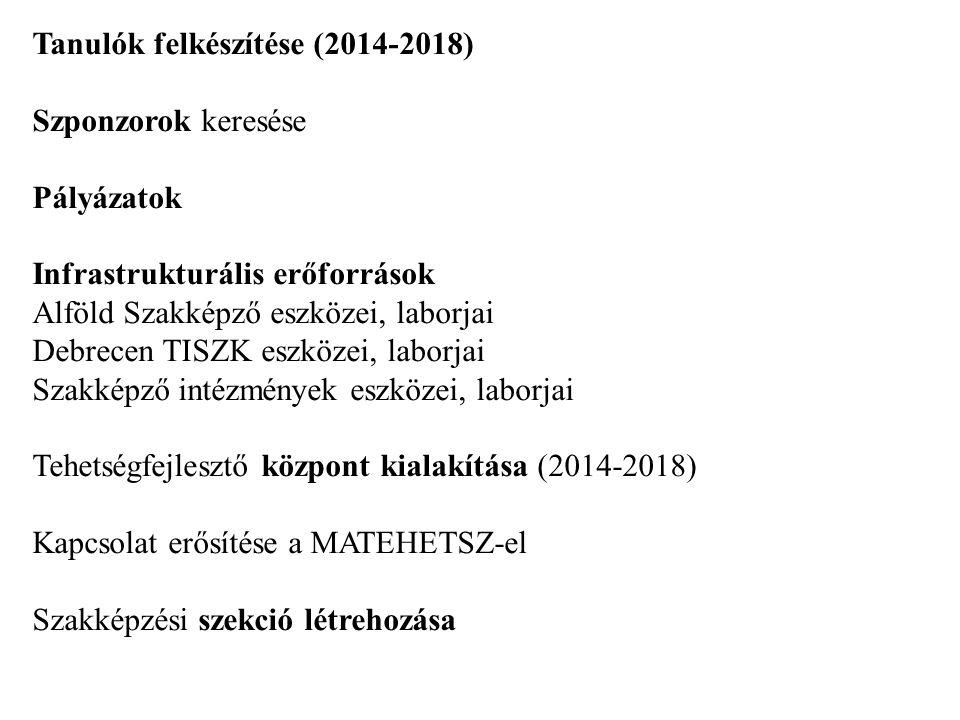 Tanulók felkészítése (2014-2018) Szponzorok keresése Pályázatok Infrastrukturális erőforrások Alföld Szakképző eszközei, laborjai Debrecen TISZK eszközei, laborjai Szakképző intézmények eszközei, laborjai Tehetségfejlesztő központ kialakítása (2014-2018) Kapcsolat erősítése a MATEHETSZ-el Szakképzési szekció létrehozása