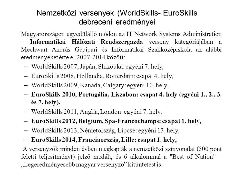 Nemzetközi versenyek (WorldSkills- EuroSkills debreceni eredményei Magyarországon egyedülálló módon az IT Network Systems Administration – Informatikai Hálózati Rendszergazda verseny kategóriájában a Mechwart András Gépipari és Informatikai Szakközépiskola az alábbi eredményeket érte el 2007-2014 között: – WorldSkills 2007, Japán, Shizouka: egyéni 7.