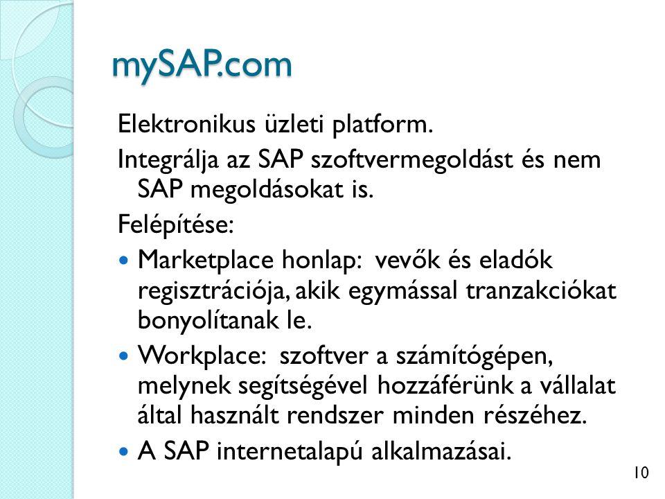 10 mySAP.com Elektronikus üzleti platform.