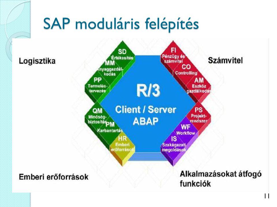 11 SAP moduláris felépítés