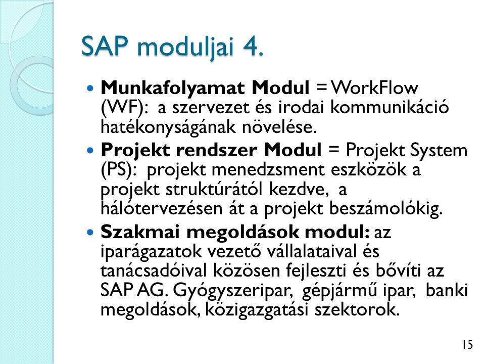 16 PÉLDA SAP működtetése a General Electric Hungary Kft hajdúböszörményi Vákuumtechnikai és Alkatrészgyárban SAP Netweaver Master Date Management működtetése a General Electric C&I Appliances Division vállalatnál