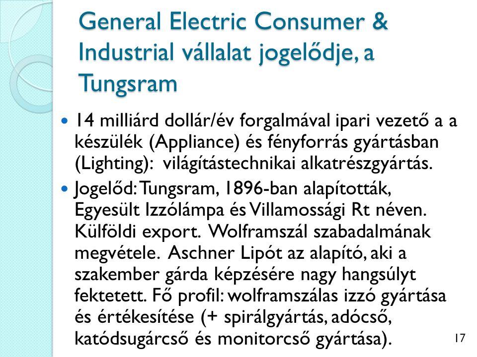 17 General Electric Consumer & Industrial vállalat jogelődje, a Tungsram 14 milliárd dollár/év forgalmával ipari vezető a a készülék (Appliance) és fényforrás gyártásban (Lighting): világítástechnikai alkatrészgyártás.