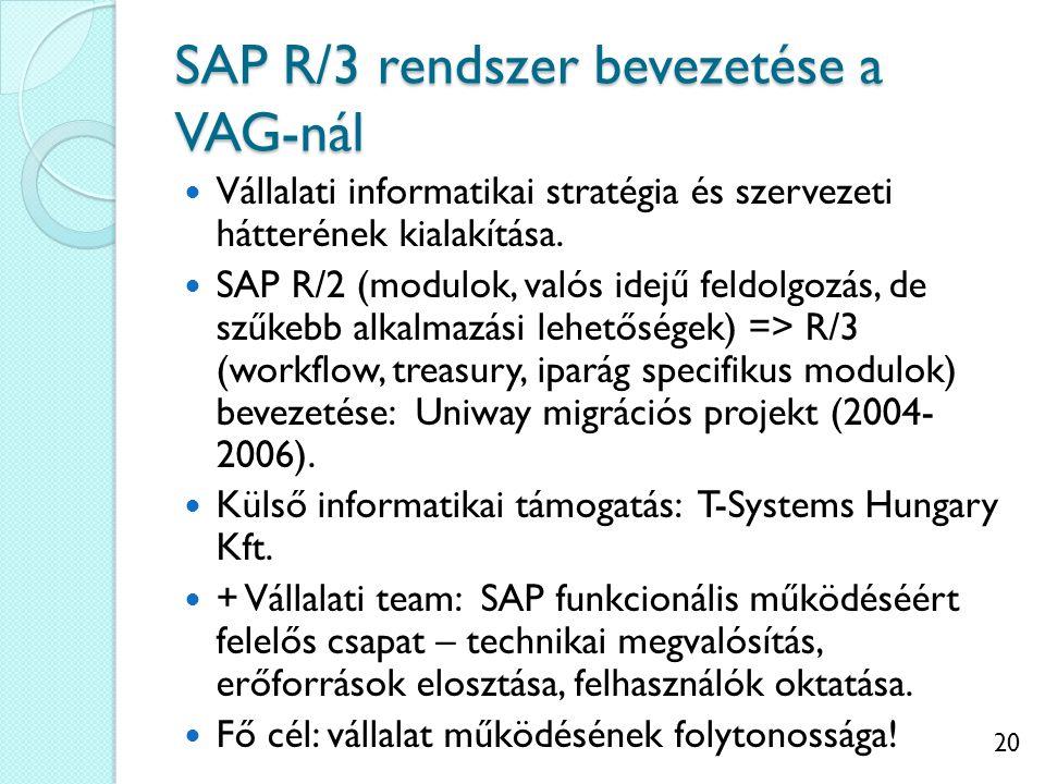 21 Uniway projekt A rendszer bevezetésének feladatai: Standard és nem standard jelentési formátumok, űrlapok meghatározása Fejlesztések részletes dokumentálása Egyes modulok testreszabása Felhasználói felületek tesztje Go-Live Check: SAP távoli munkaállomásról való bejelentkezése, a rendszer technikai beállításainak optimalizációja, riportok futtatása, memóriahasználat ellenőrzése, adatbázis beállításainak tesztje, problémás és kritikus területek kilistázása A rendszer optimalizációja a Go-Live Check alapján Éles indítás.