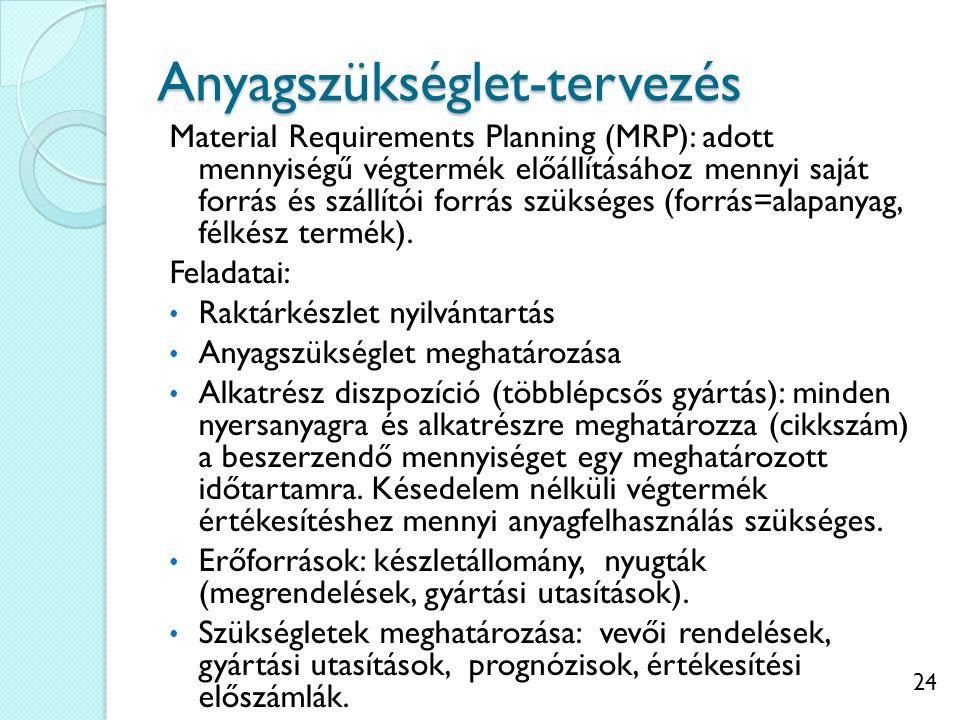 24 Anyagszükséglet-tervezés Material Requirements Planning (MRP): adott mennyiségű végtermék előállításához mennyi saját forrás és szállítói forrás szükséges (forrás=alapanyag, félkész termék).