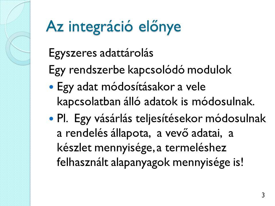 4 Integrált vállalatirányítási rendszerek 1.