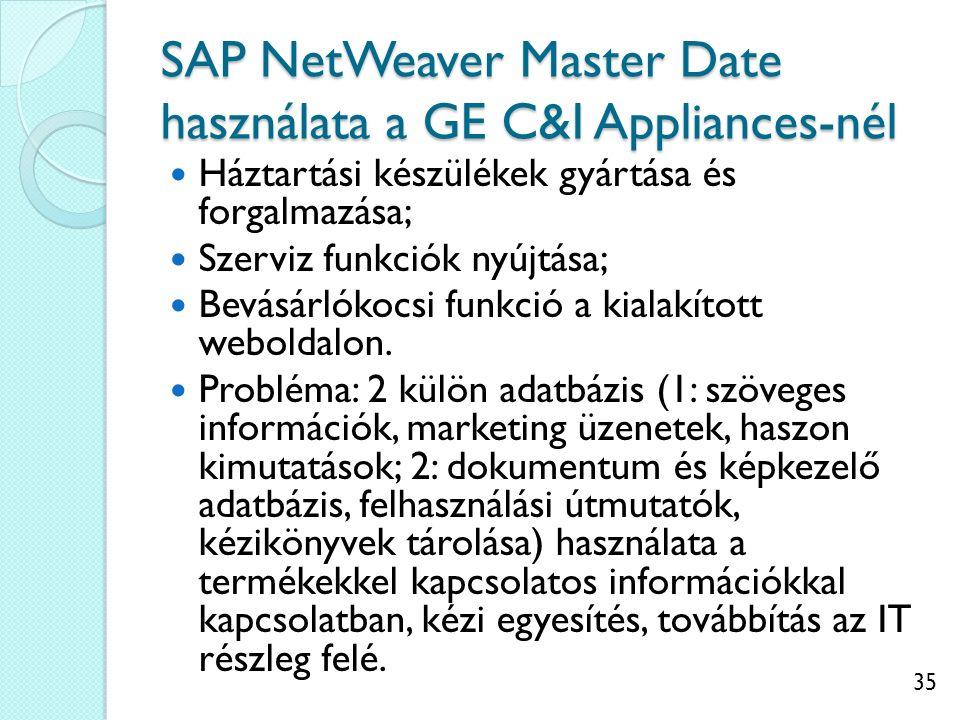 35 SAP NetWeaver Master Date használata a GE C&I Appliances-nél Háztartási készülékek gyártása és forgalmazása; Szerviz funkciók nyújtása; Bevásárlókocsi funkció a kialakított weboldalon.