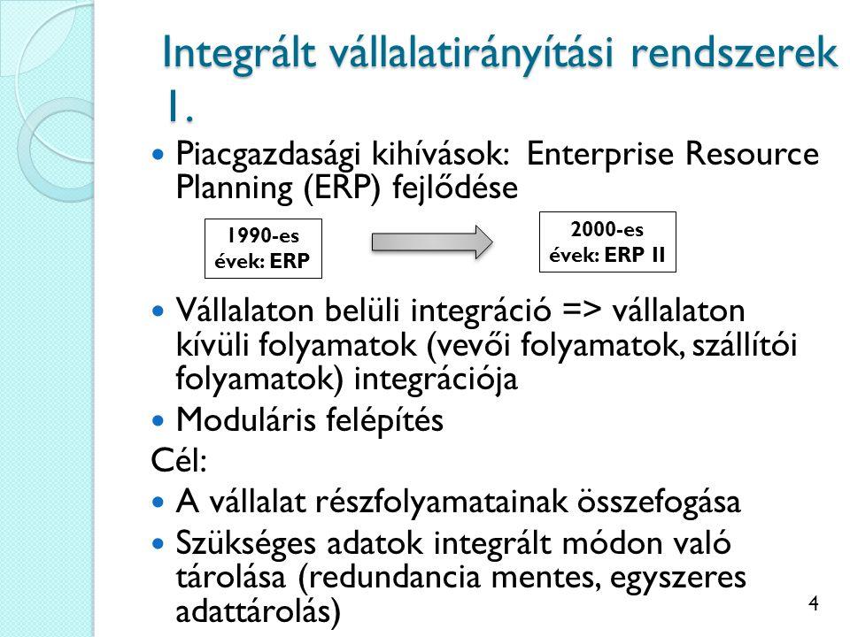 5 Integrált vállalatirányítási rendszerek 2.