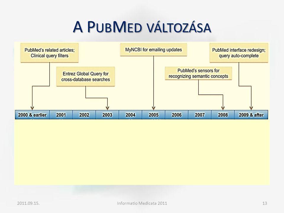 A P UB M ED VÁLTOZÁSA 2011.09.15.Informatio Medicata 201113