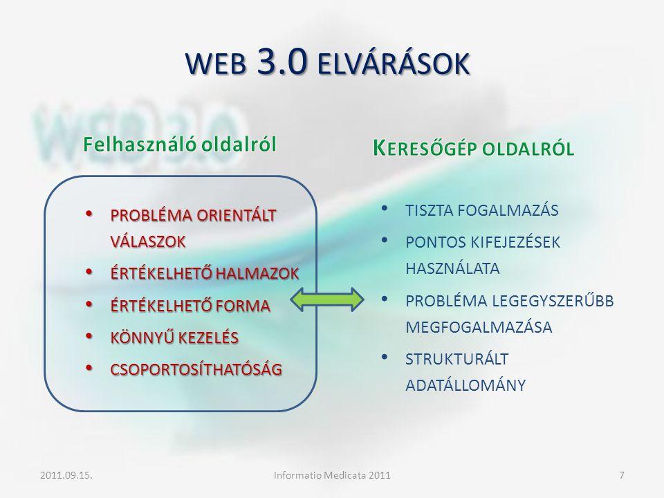 WEB 3.0 ELVÁRÁSOK TISZTA FOGALMAZÁS PONTOS KIFEJEZÉSEK HASZNÁLATA PROBLÉMA LEGEGYSZERŰBB MEGFOGALMAZÁSA STRUKTURÁLT ADATÁLLOMÁNY 2011.09.15.Informatio