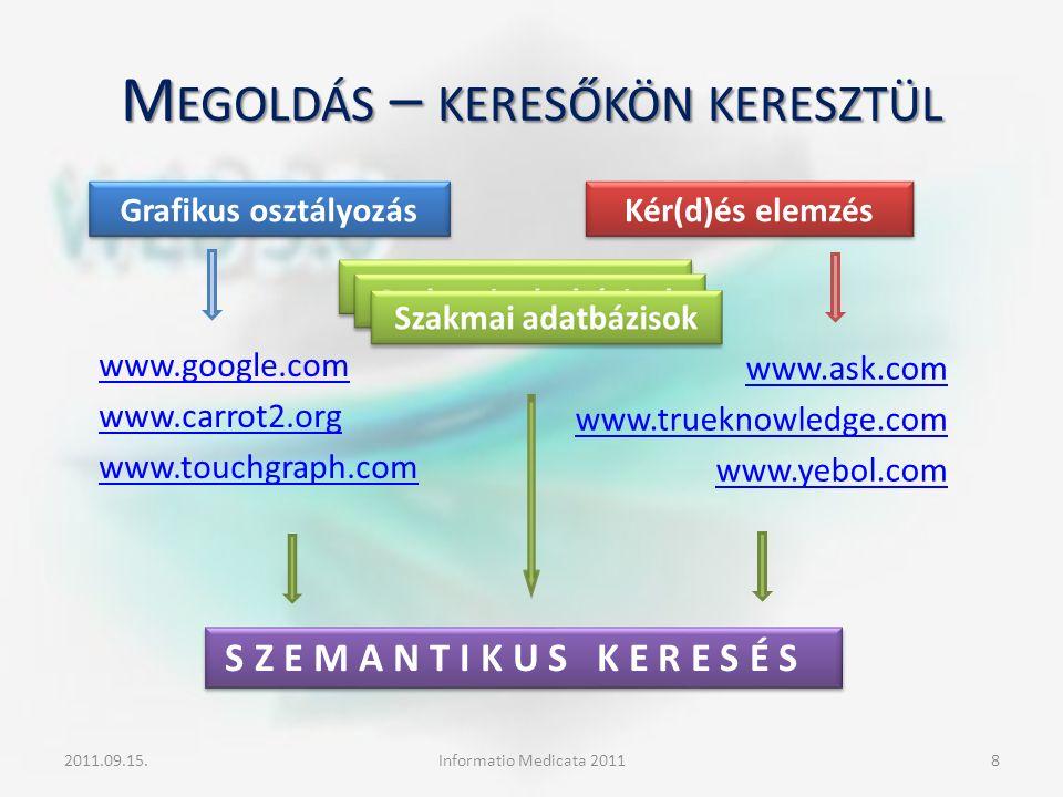 M EGOLDÁS – KERESŐKÖN KERESZTÜL Grafikus osztályozás www.google.com www.carrot2.org www.touchgraph.com Kér(d)és elemzés www.ask.com www.trueknowledge.