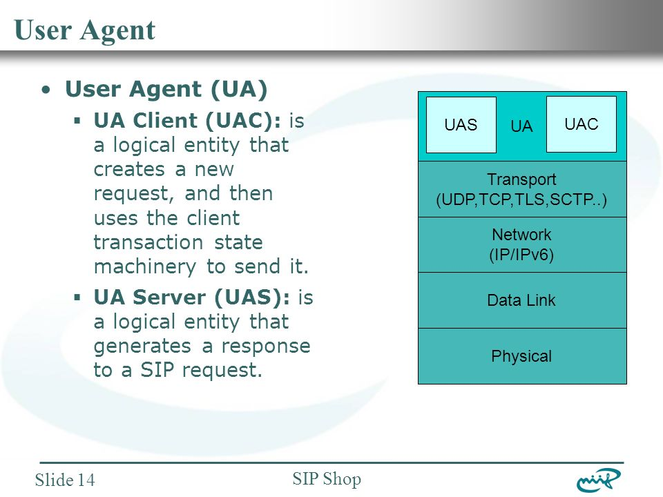 Nemzeti Információs Infrastruktúra Fejlesztési Intézet SIP Shop Slide 14 User Agent User Agent (UA)  UA Client (UAC): is a logical entity that creates a new request, and then uses the client transaction state machinery to send it.