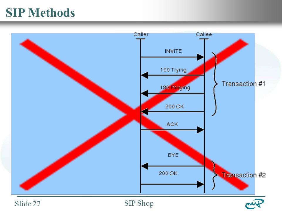 Nemzeti Információs Infrastruktúra Fejlesztési Intézet SIP Shop Slide 27 SIP Methods