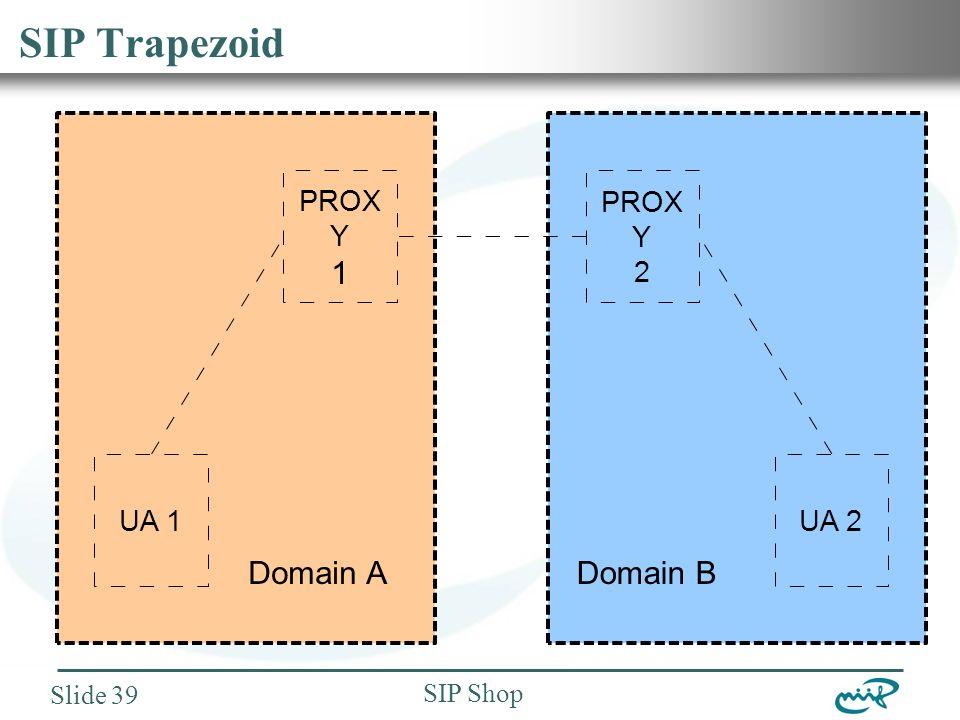 Nemzeti Információs Infrastruktúra Fejlesztési Intézet SIP Shop Slide 39 SIP Trapezoid PROX Y 2 PROX Y 1 UA 2UA 1 Domain BDomain A