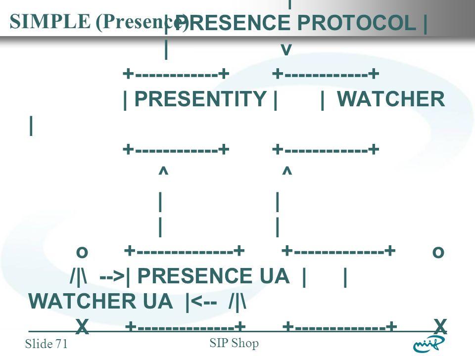 Nemzeti Információs Infrastruktúra Fejlesztési Intézet SIP Shop Slide 71 SIMPLE (Presence) +---------------------------+ | PRESENCE SERVICE | +---------------------------+ ^ | | PRESENCE PROTOCOL | | v +------------+ +------------+ | PRESENTITY | | WATCHER | +------------+ +------------+ ^ ^ | | o +--------------+ +-------------+ o /|\ -->| PRESENCE UA | | WATCHER UA |<-- /|\ X +--------------+ +-------------+ X (PRINCIPAL) (PRINCIPAL)