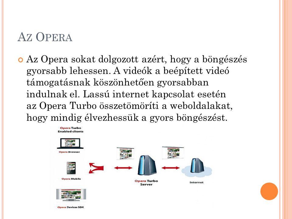 A Z O PERA Az Opera sokat dolgozott azért, hogy a böngészés gyorsabb lehessen.
