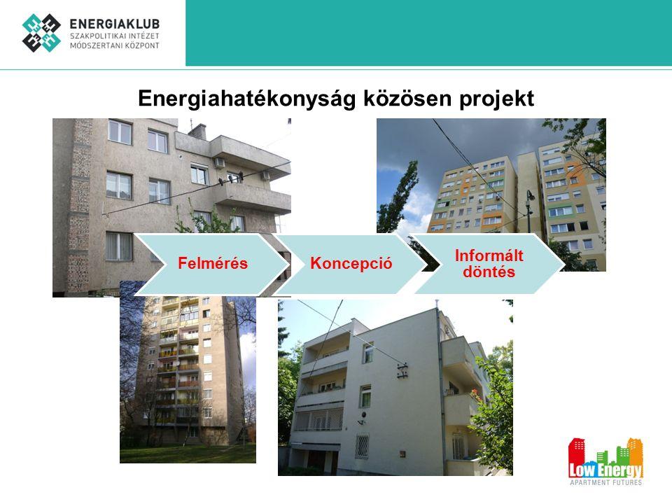 Energiahatékonyság közösen projekt FelmérésKoncepció Informált döntés