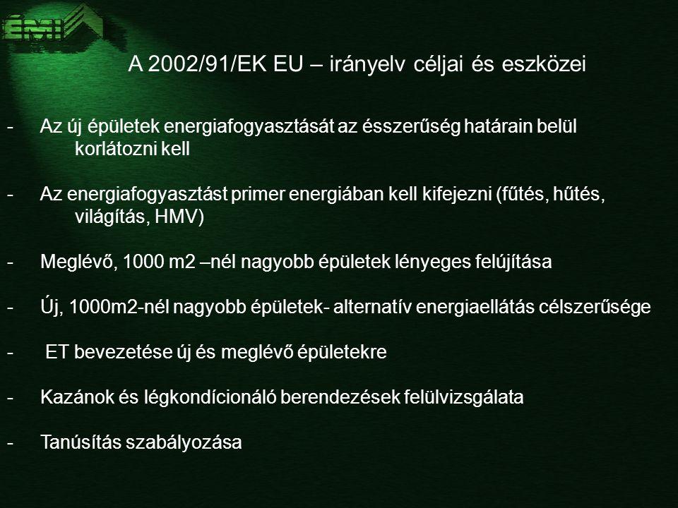 A 2002/91/EK EU – irányelv céljai és eszközei -Az új épületek energiafogyasztását az ésszerűség határain belül korlátozni kell -Az energiafogyasztást primer energiában kell kifejezni (fűtés, hűtés, világítás, HMV) -Meglévő, 1000 m2 –nél nagyobb épületek lényeges felújítása -Új, 1000m2-nél nagyobb épületek- alternatív energiaellátás célszerűsége - ET bevezetése új és meglévő épületekre -Kazánok és légkondícionáló berendezések felülvizsgálata -Tanúsítás szabályozása
