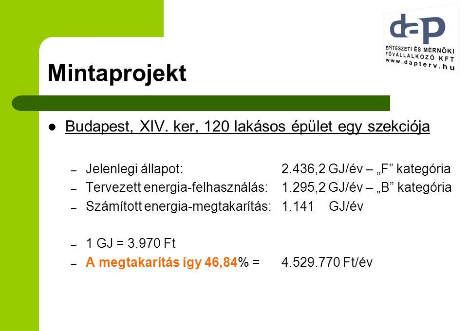 """Mintaprojekt Budapest, XIV. ker, 120 lakásos épület egy szekciója – Jelenlegi állapot:2.436,2 GJ/év – """"F"""" kategória – Tervezett energia-felhasználás:1"""