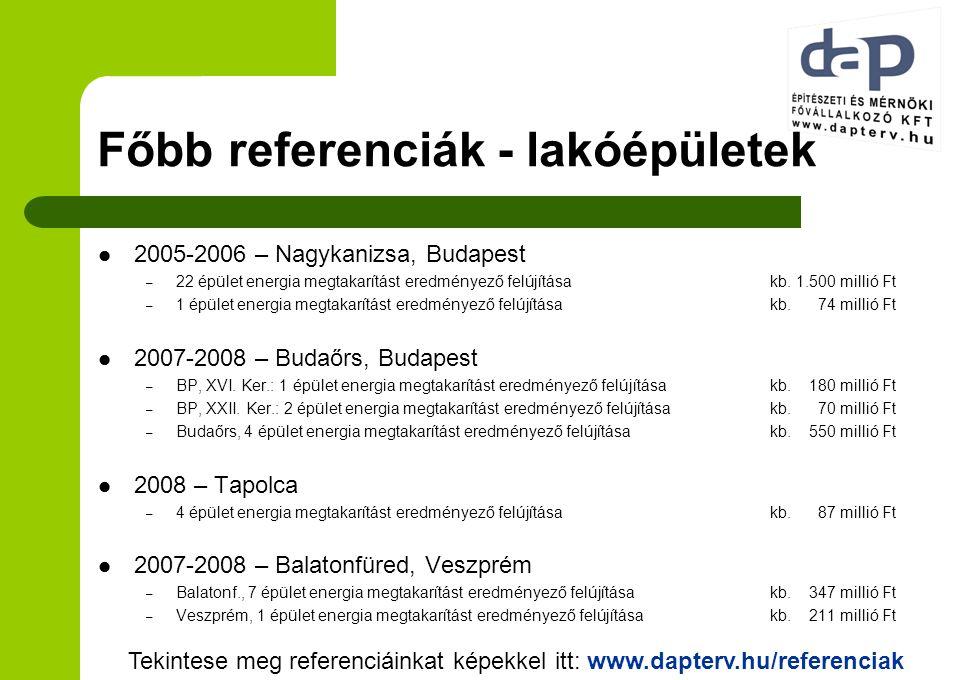 Főbb referenciák - lakóépületek 2005-2006 – Nagykanizsa, Budapest – 22 épület energia megtakarítást eredményező felújításakb. 1.500 millió Ft – 1 épül