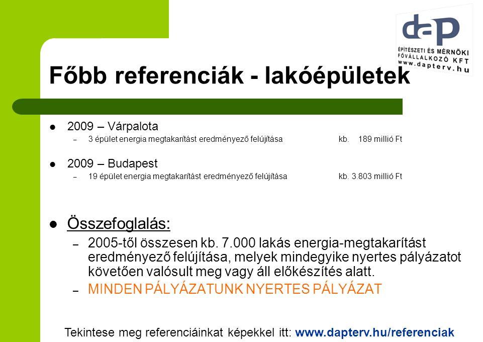 Főbb referenciák - lakóépületek 2009 – Várpalota – 3 épület energia megtakarítást eredményező felújításakb. 189 millió Ft 2009 – Budapest – 19 épület