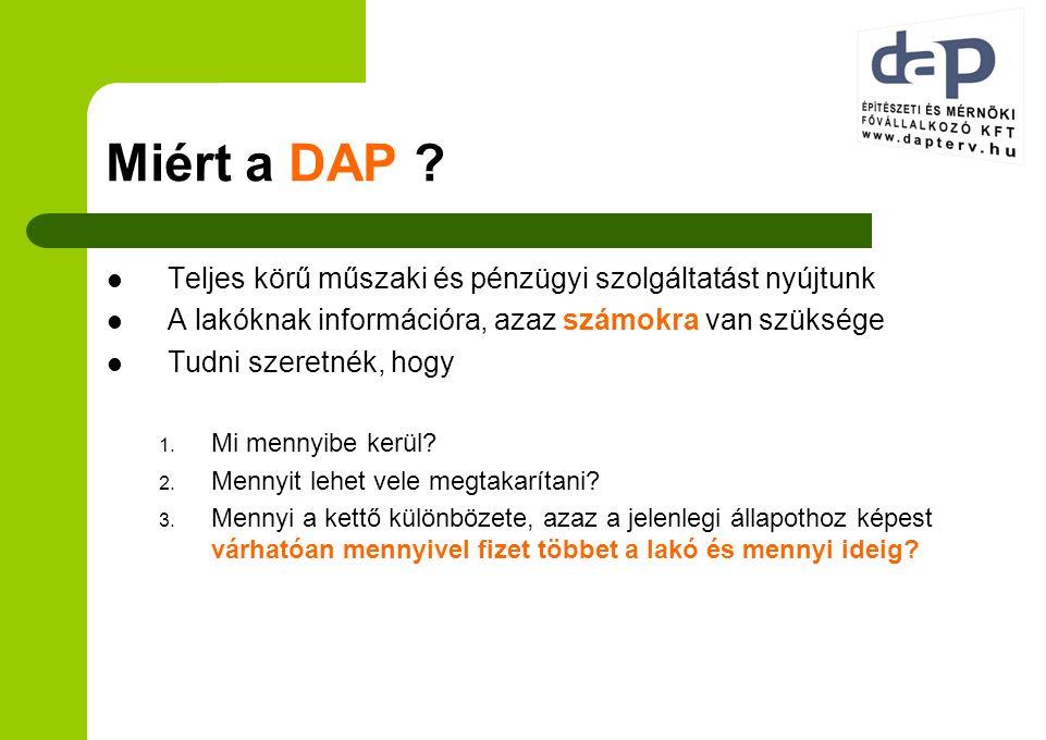 Miért a DAP ? Teljes körű műszaki és pénzügyi szolgáltatást nyújtunk A lakóknak információra, azaz számokra van szüksége Tudni szeretnék, hogy 1. Mi m