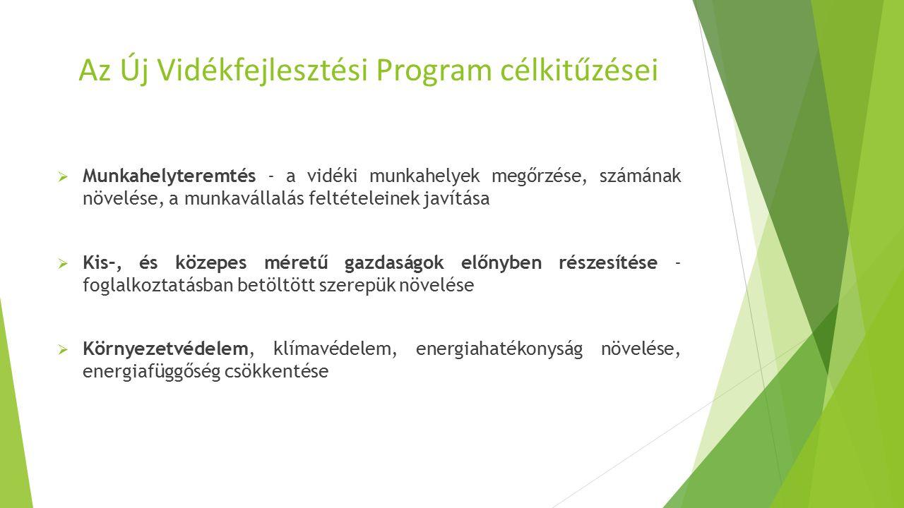 Az Új Vidékfejlesztési Program célkitűzései  Munkahelyteremtés - a vidéki munkahelyek megőrzése, számának növelése, a munkavállalás feltételeinek jav