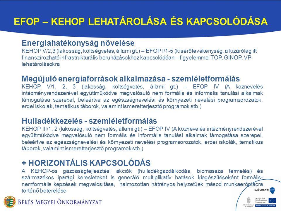EFOP – KEHOP LEHATÁROLÁSA ÉS KAPCSOLÓDÁSA Energiahatékonyság növelése KEHOP V/2,3 (lakosság, költségvetés, állami gt.) – EFOP I/1-5 (kísérőtevékenység, a kizárólag itt finanszírozható infrastrukturális beruházásokhoz kapcsolódóan – figyelemmel TOP, GINOP, VP lehatárolásokra Megújuló energiaforrások alkalmazása - szemléletformálás KEHOP V/1, 2, 3 (lakosság, költségvetés, állami gt.) – EFOP IV (A köznevelés intézményrendszerével együttműködve megvalósuló nem formális és informális tanulási alkalmak támogatása szerepel, beleértve az egészségnevelési és környezeti nevelési programsorozatok, erdei iskolák, tematikus táborok, valamint ismeretterjesztő programok stb.) Hulladékkezelés - szemléletformálás KEHOP III/1, 2 (lakosság, költségvetés, állami gt.) – EFOP IV (A köznevelés intézményrendszerével együttműködve megvalósuló nem formális és informális tanulási alkalmak támogatása szerepel, beleértve az egészségnevelési és környezeti nevelési programsorozatok, erdei iskolák, tematikus táborok, valamint ismeretterjesztő programok stb.) + HORIZONTÁLIS KAPCSOLÓDÁS A KEHOP-os gazdaságfejlesztési akciók (hulladékgazdálkodás, biomassza termelés) és származékos iparági keresleteket is generáló multiplikatív hatások kiegészítéseként formális- nemformális képzések megvalósítása, halmozottan hátrányos helyzetűek másod munkaerőpiacra történő beterelése