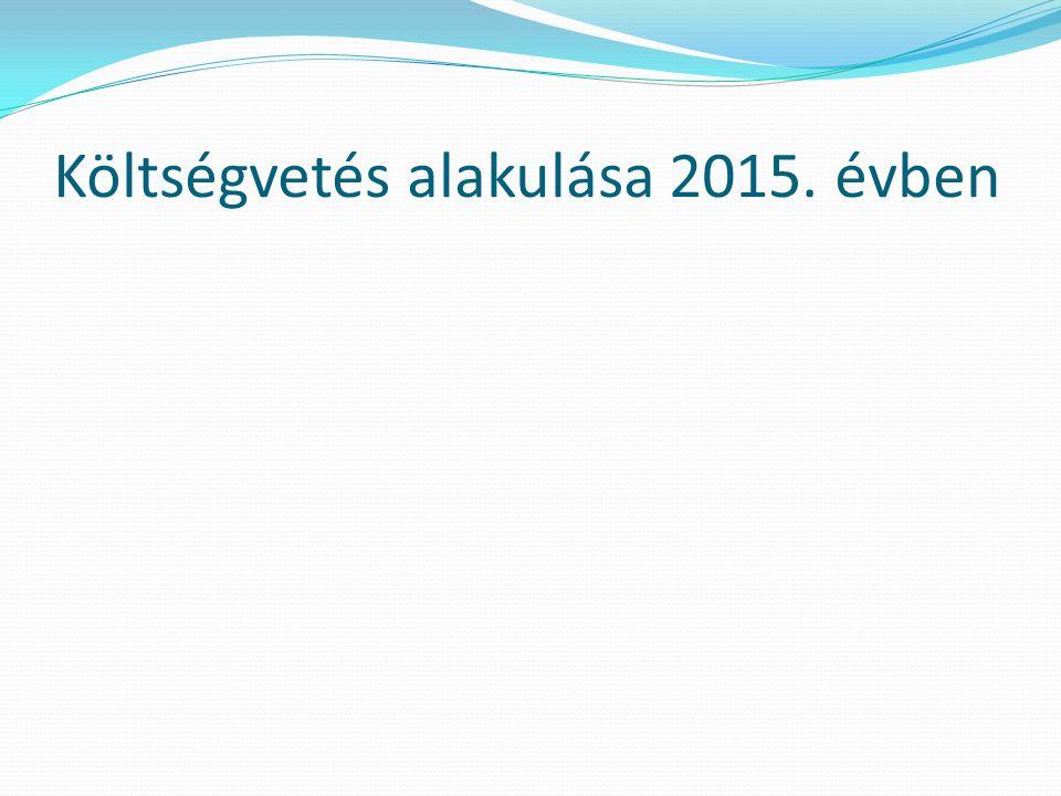 Költségvetés alakulása 2015. évben