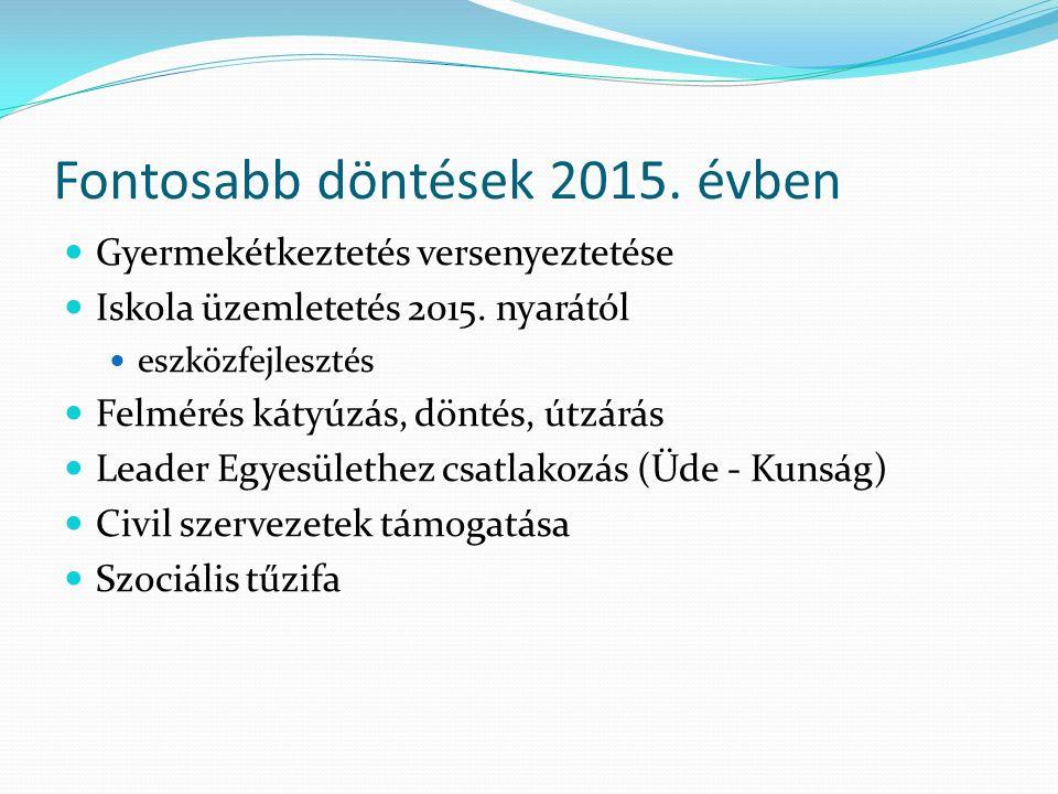 Fontosabb döntések 2015.évben Gyermekétkeztetés versenyeztetése Iskola üzemletetés 2015.