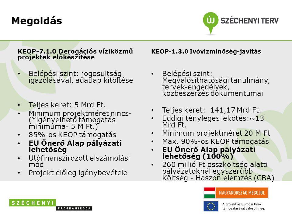 Megoldás KEOP-7.1.0 Derogációs víziközmű projektek előkészítése Belépési szint: jogosultság igazolásával, adatlap kitöltése Teljes keret: 5 Mrd Ft.
