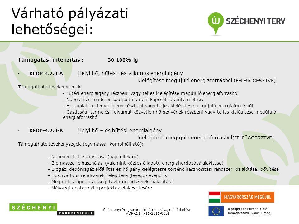 Várható pályázati lehetőségei: Támogatási intenzitás : 30-100%-ig KEOP-4.2.0-A Helyi hő, hűtési- és villamos energiaigény kielégítése megújuló energiaforrásból ( FELFÜGGESZTVE) Támogatható tevékenységek: - Fűtési energiaigény részbeni vagy teljes kielégítése megújuló energiaforrásból - Napelemes rendszer kapcsolt ill.