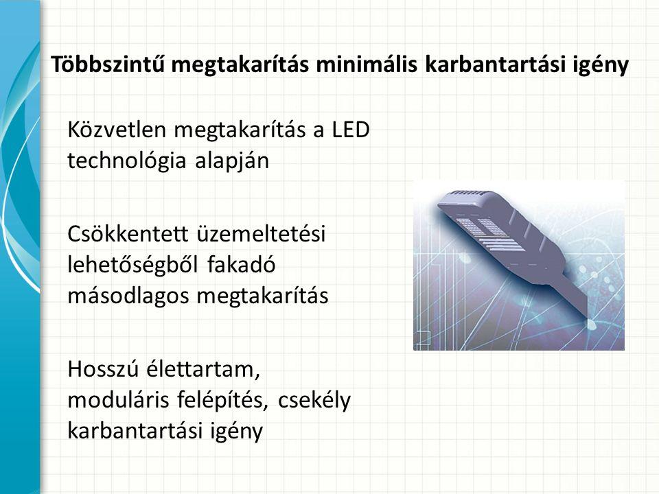 Többszintű megtakarítás minimális karbantartási igény Közvetlen megtakarítás a LED technológia alapján Csökkentett üzemeltetési lehetőségből fakadó másodlagos megtakarítás Hosszú élettartam, moduláris felépítés, csekély karbantartási igény