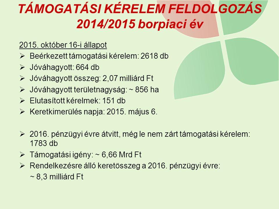 TÁMOGATÁSI KÉRELEM FELDOLGOZÁS 2014/2015 borpiaci év 2015. október 16-i állapot  Beérkezett támogatási kérelem: 2618 db  Jóváhagyott: 664 db  Jóváh