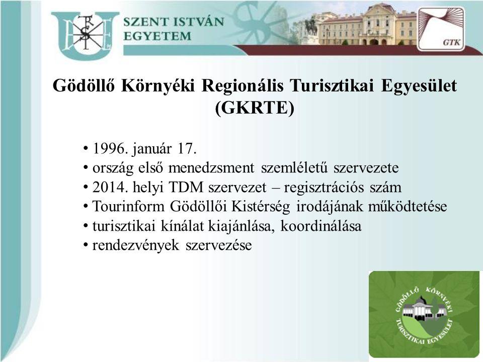 Gödöllő Környéki Regionális Turisztikai Egyesület (GKRTE) 1996.