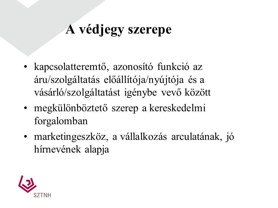 Teendők a védjegybejelentés benyújtását megelőzően információk a Hivatal honlapjáról (www.sztnh.gov.hu; www.szellemitulajdon.hu; )www.sztnh.gov.hu www.szellemitulajdon.hu mire (és hol) szeretném használni a védjegyem (áruk/szolgáltatások, védjegytípus kiválasztása) megjelölés (logó) milyen legyen : könnyen megjegyezhető, alkalmas pl.