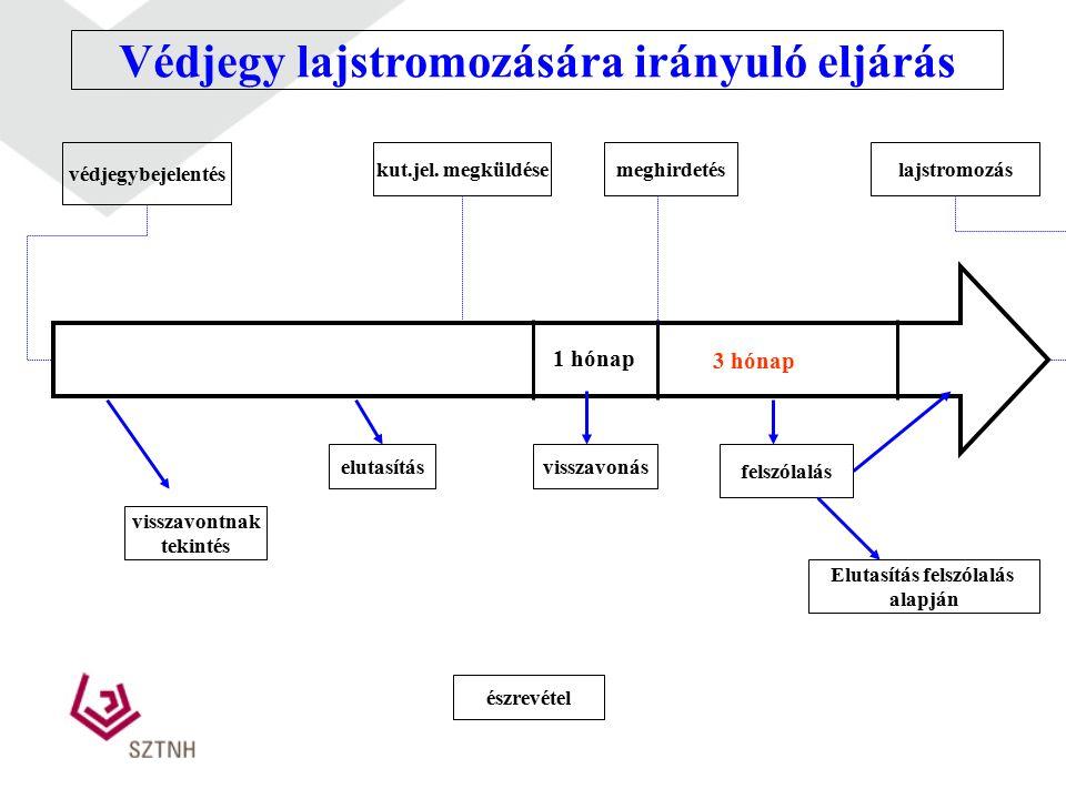 Hivatali vizsgálat Védjegybejelentéseknél Alaki vizsgálat Érdemi vizsgálat (feltétlen kizáró okokra) Kutatási jelentés korábbi jogokról Érdemi vizsgál