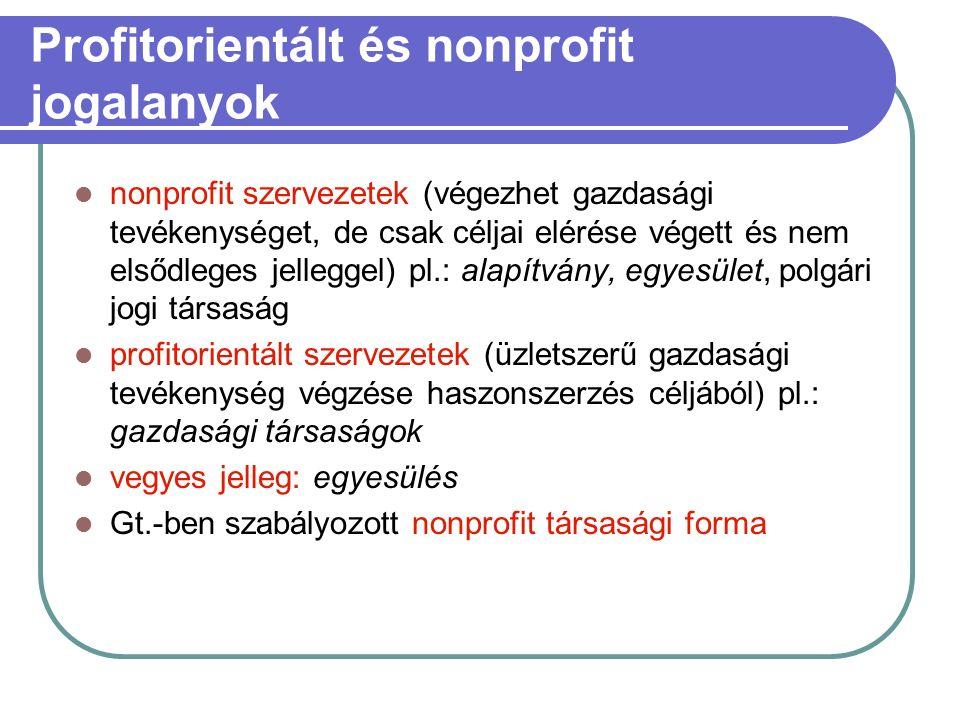 Profitorientált és nonprofit jogalanyok nonprofit szervezetek (végezhet gazdasági tevékenységet, de csak céljai elérése végett és nem elsődleges jelleggel) pl.: alapítvány, egyesület, polgári jogi társaság profitorientált szervezetek (üzletszerű gazdasági tevékenység végzése haszonszerzés céljából) pl.: gazdasági társaságok vegyes jelleg: egyesülés Gt.-ben szabályozott nonprofit társasági forma