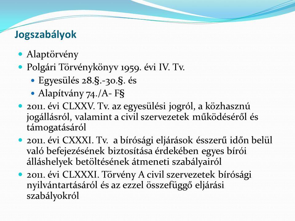 Jogszabályok Alaptörvény Polgári Törvénykönyv 1959. évi IV. Tv. Egyesülés 28.§.-30.§. és Alapítvány 74./A- F§ 2011. évi CLXXV. Tv. az egyesülési jogró