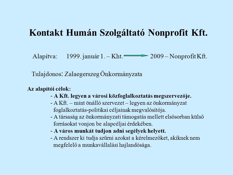 Kontakt Humán Szolgáltató Nonprofit Kft. Alapítva: 1999.