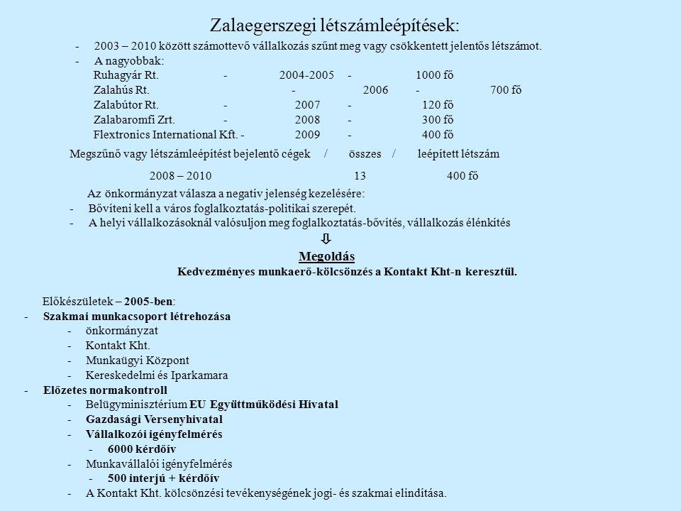 Zalaegerszegi létszámleépítések: - 2003 – 2010 között számottevő vállalkozás szűnt meg vagy csökkentett jelentős létszámot.