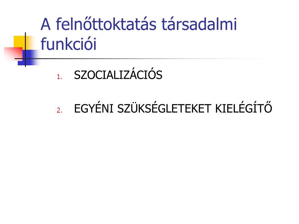 A felnőttoktatás társadalmi funkciói 1. SZOCIALIZÁCIÓS 2. EGYÉNI SZÜKSÉGLETEKET KIELÉGÍTŐ