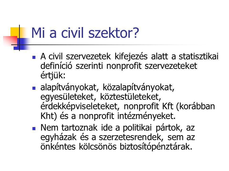 Mi a civil szektor.