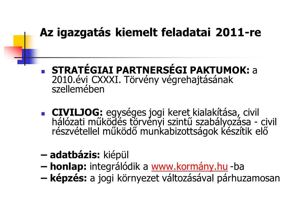 Az igazgatás kiemelt feladatai 2011-re STRATÉGIAI PARTNERSÉGI PAKTUMOK: a 2010.évi CXXXI.