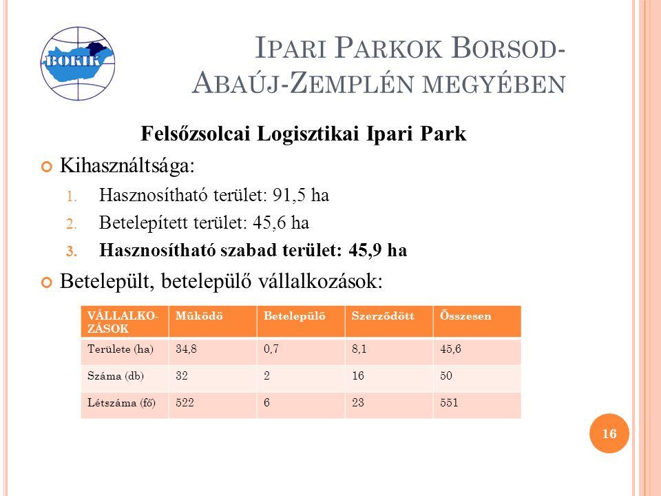 I PARI P ARKOK B ORSOD - A BAÚJ -Z EMPLÉN MEGYÉBEN Felsőzsolcai Logisztikai Ipari Park Kihasználtsága: 1.