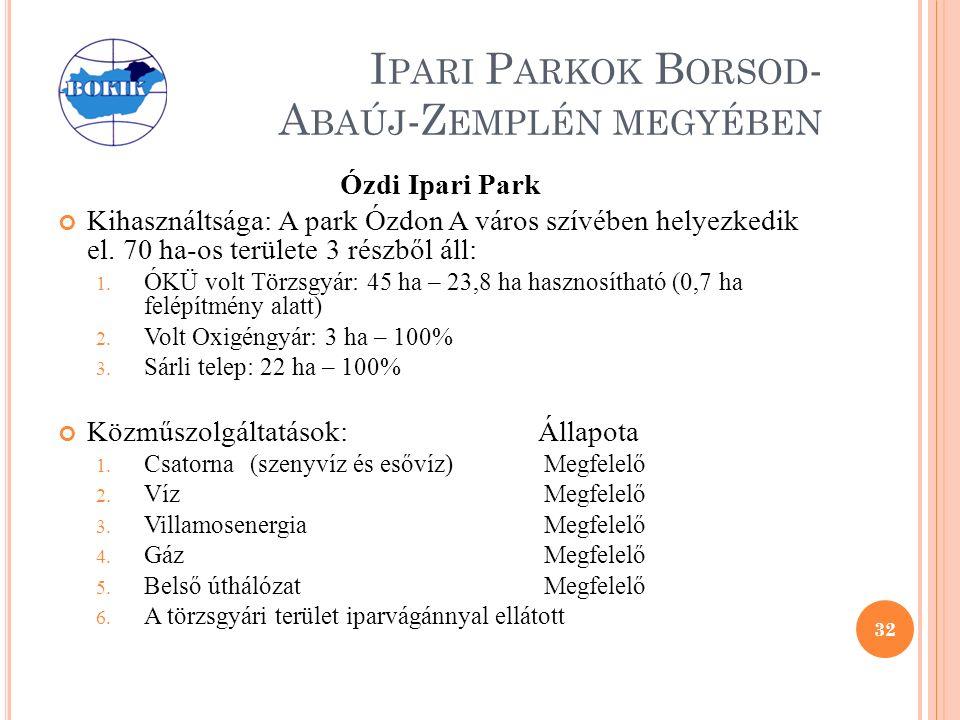 I PARI P ARKOK B ORSOD - A BAÚJ -Z EMPLÉN MEGYÉBEN Ózdi Ipari Park Kihasználtsága: A park Ózdon A város szívében helyezkedik el.