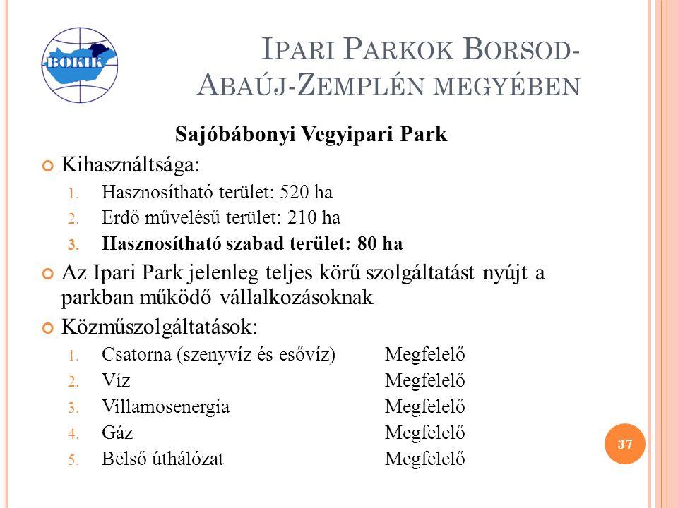 I PARI P ARKOK B ORSOD - A BAÚJ -Z EMPLÉN MEGYÉBEN Sajóbábonyi Vegyipari Park Kihasználtsága: 1.